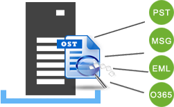 ost file changer tool